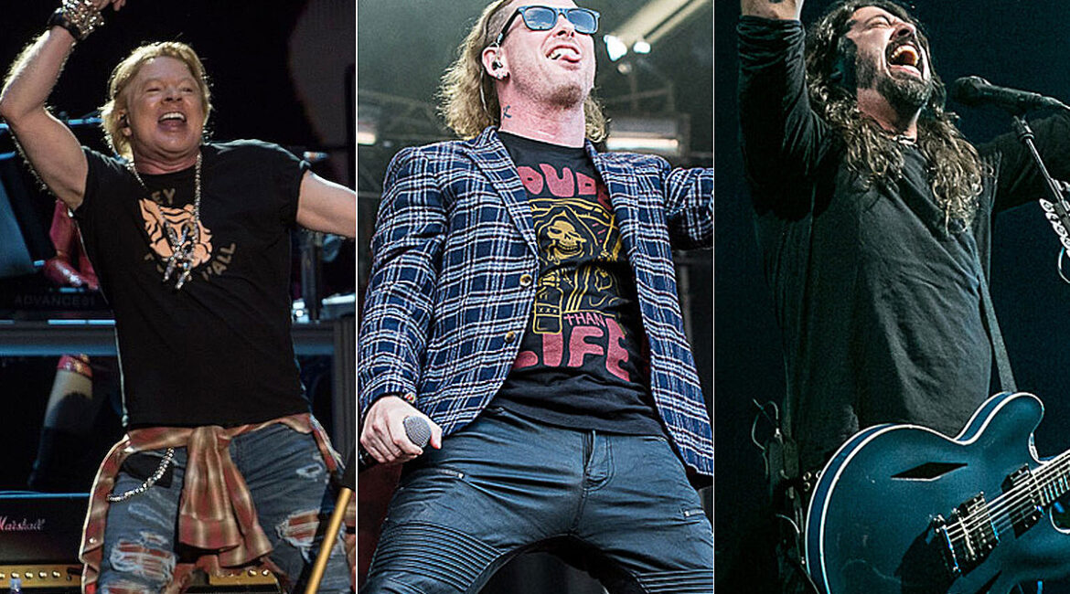 The Most Performed Songs by 50 Rock Acts